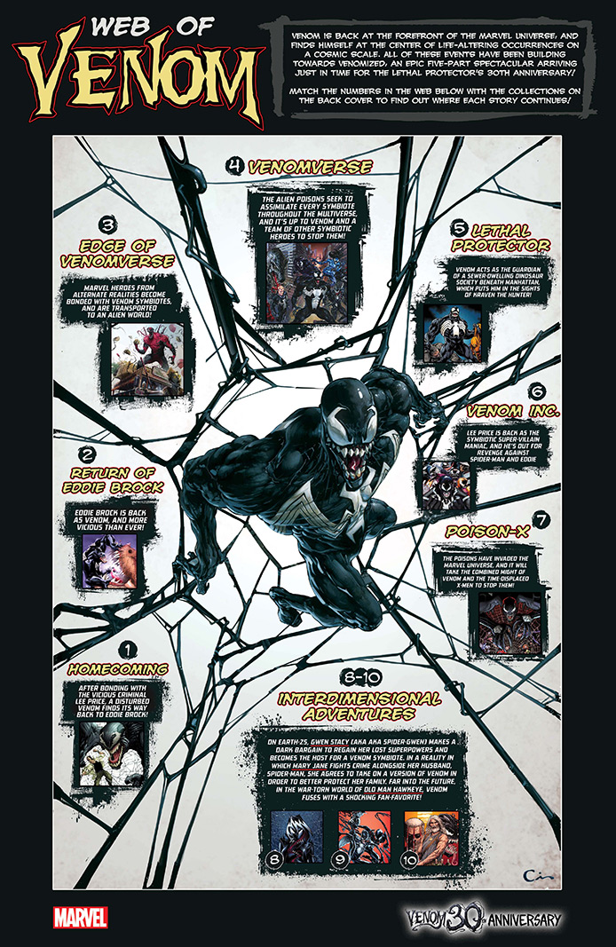 Web of Venom pôster